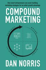 Compound Marketing
